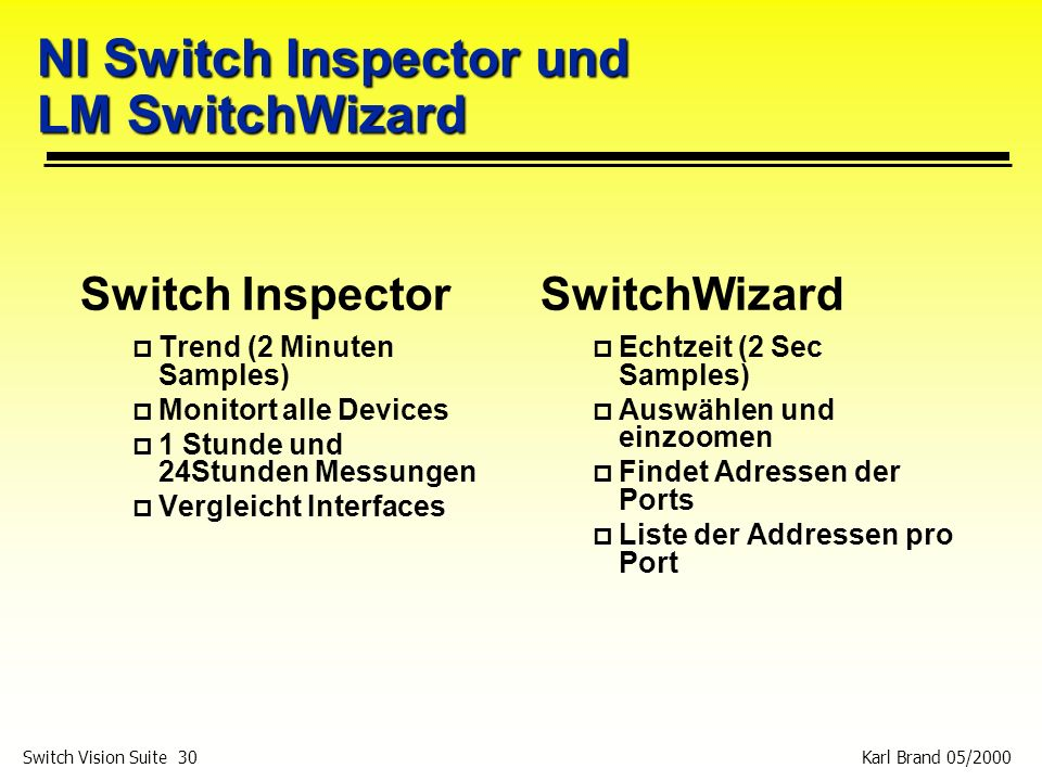 NI Switch Inspector und LM SwitchWizard