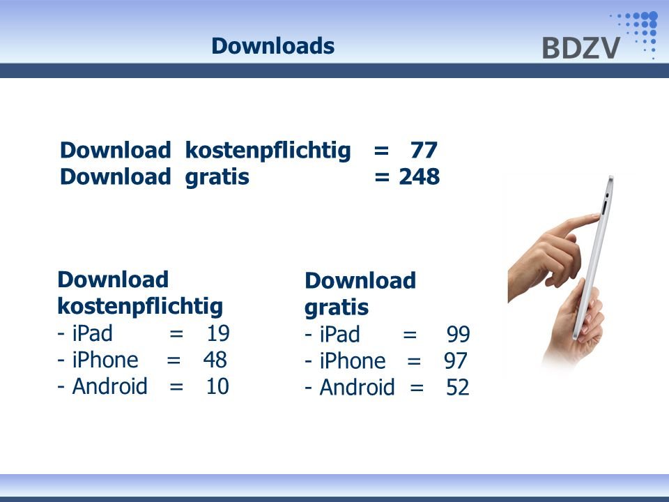 Downloads Download kostenpflichtig = 77 Download gratis = 248.