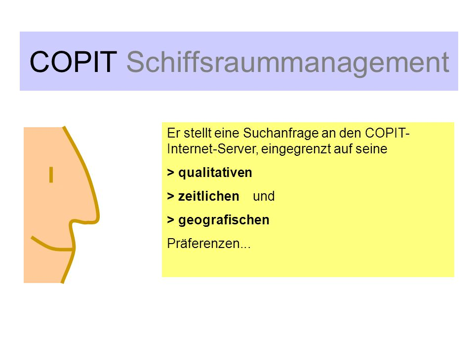 COPIT Schiffsraummanagement