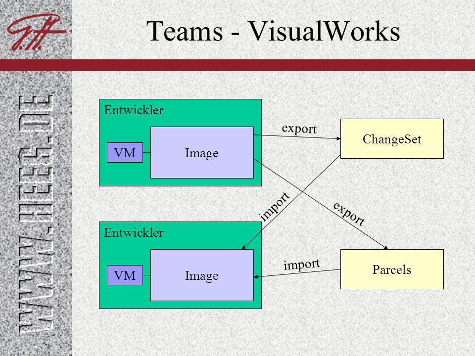 Teams - VisualWorks Entwickler export ChangeSet Image VM import export