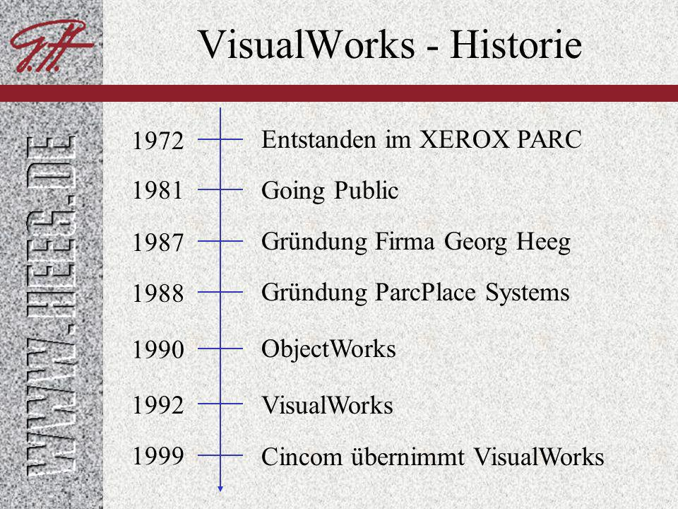 VisualWorks - Historie