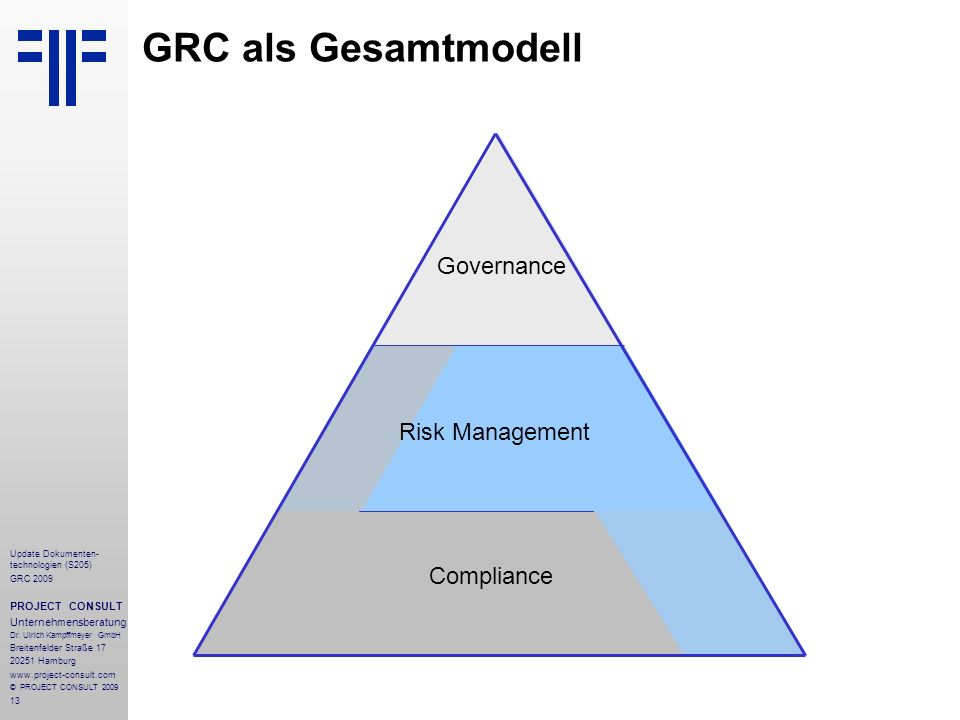GRC als Gesamtmodell Governance Risk Management Compliance