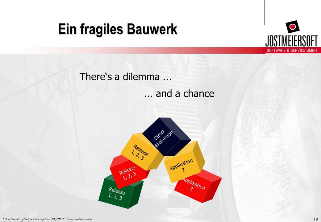 Ein fragiles Bauwerk There's a dilemma and a chance