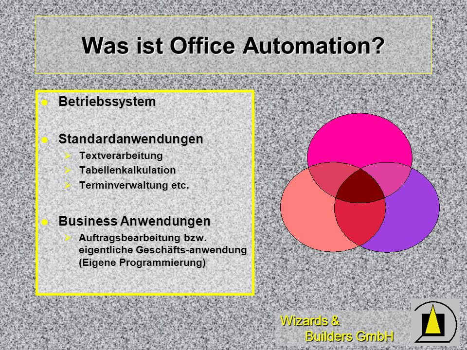 Was ist Office Automation