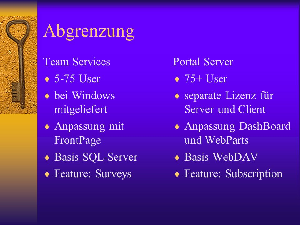 Abgrenzung Team Services 5-75 User bei Windows mitgeliefert