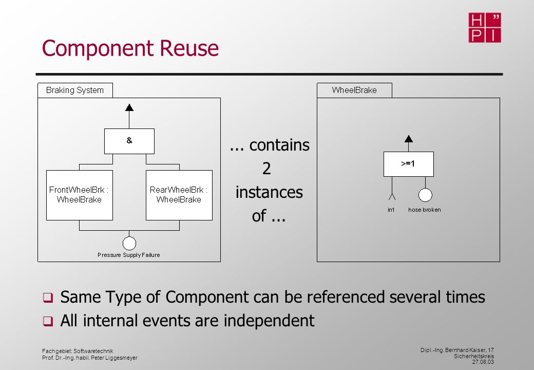 Component Reuse ... contains 2 instances of ...