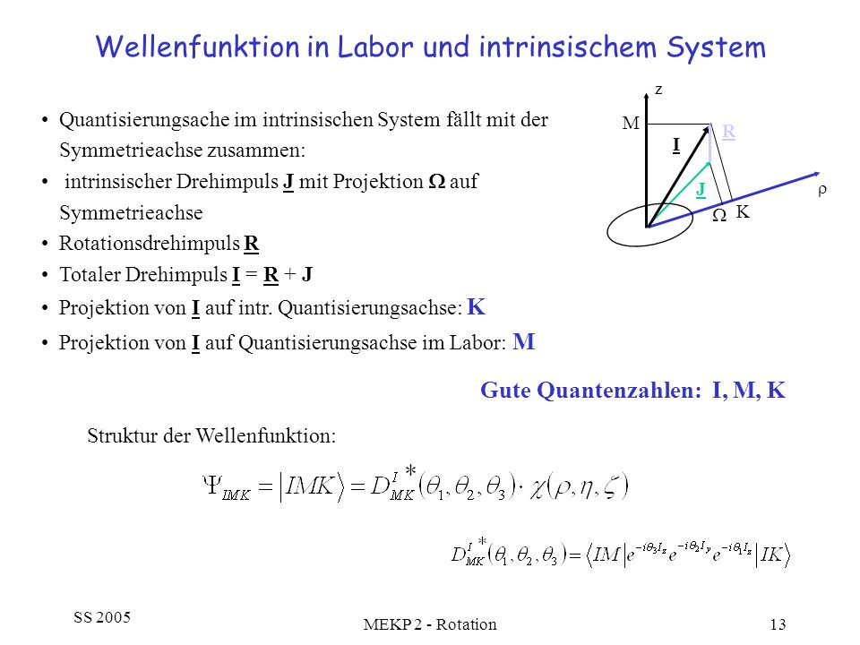 Wellenfunktion in Labor und intrinsischem System