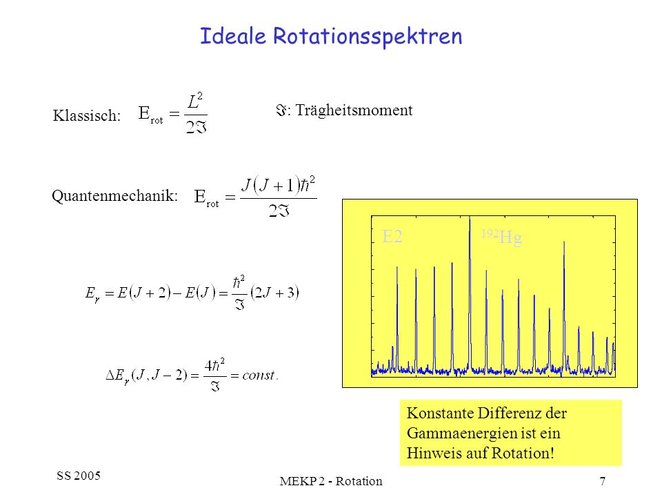 Ideale Rotationsspektren