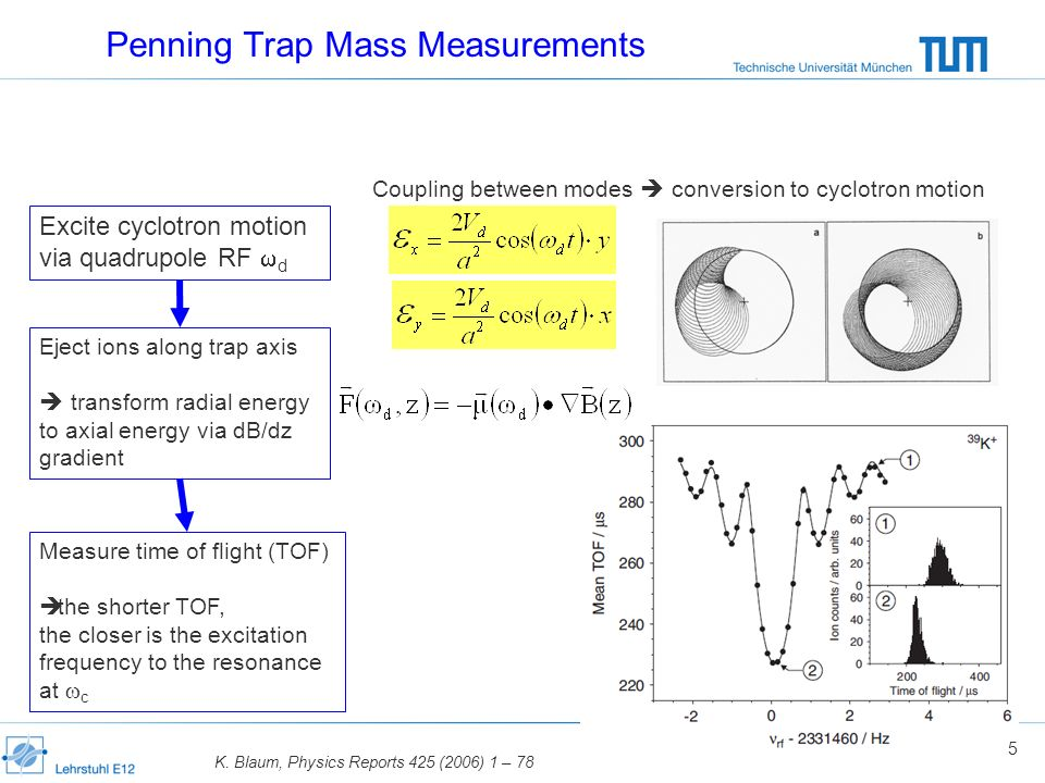 Penning Trap Mass Measurements