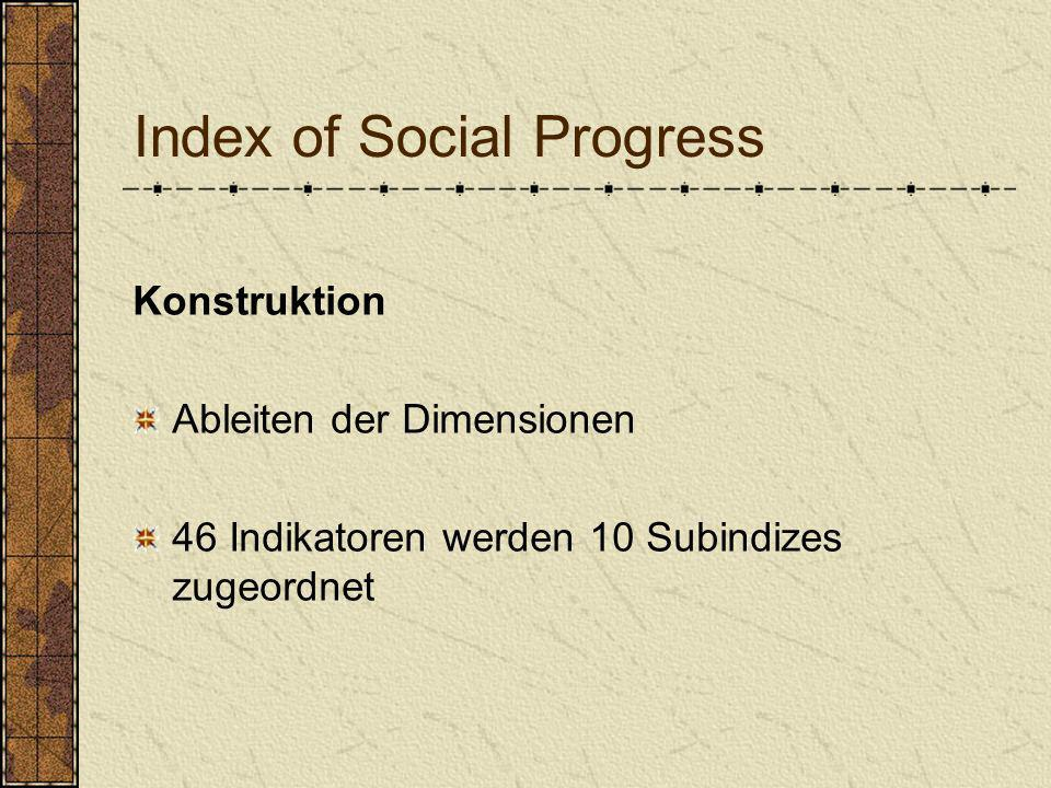 Index of Social Progress