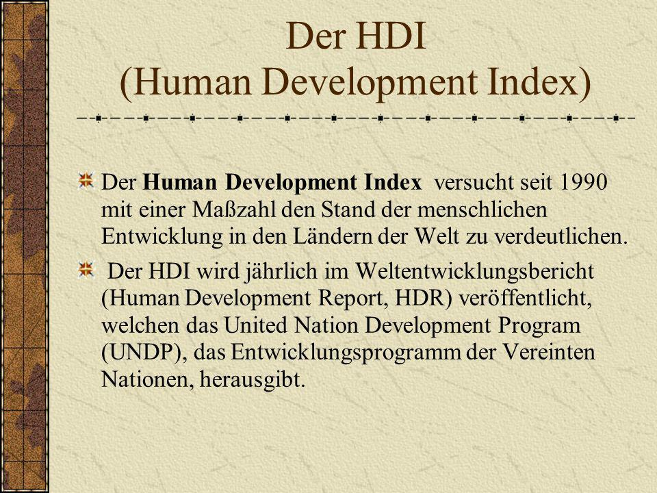 Der HDI (Human Development Index)
