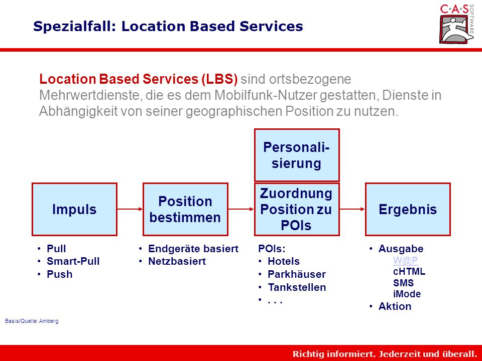 Spezialfall: Location Based Services