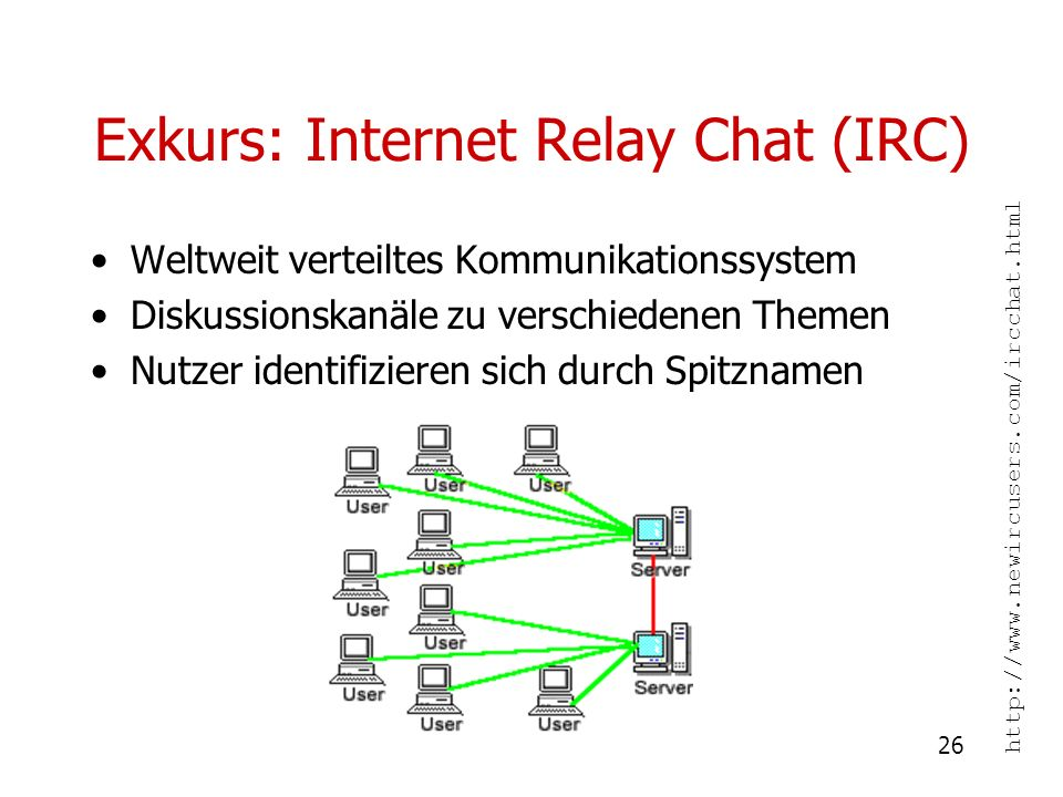 Exkurs: Internet Relay Chat (IRC)