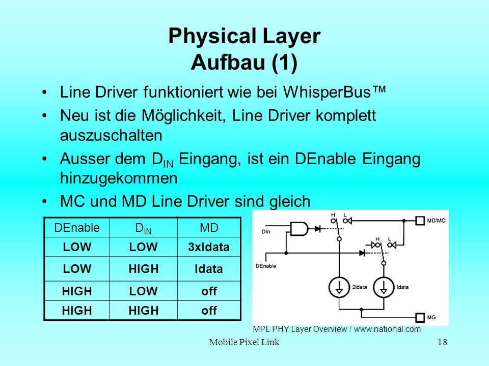 Physical Layer Aufbau (1)
