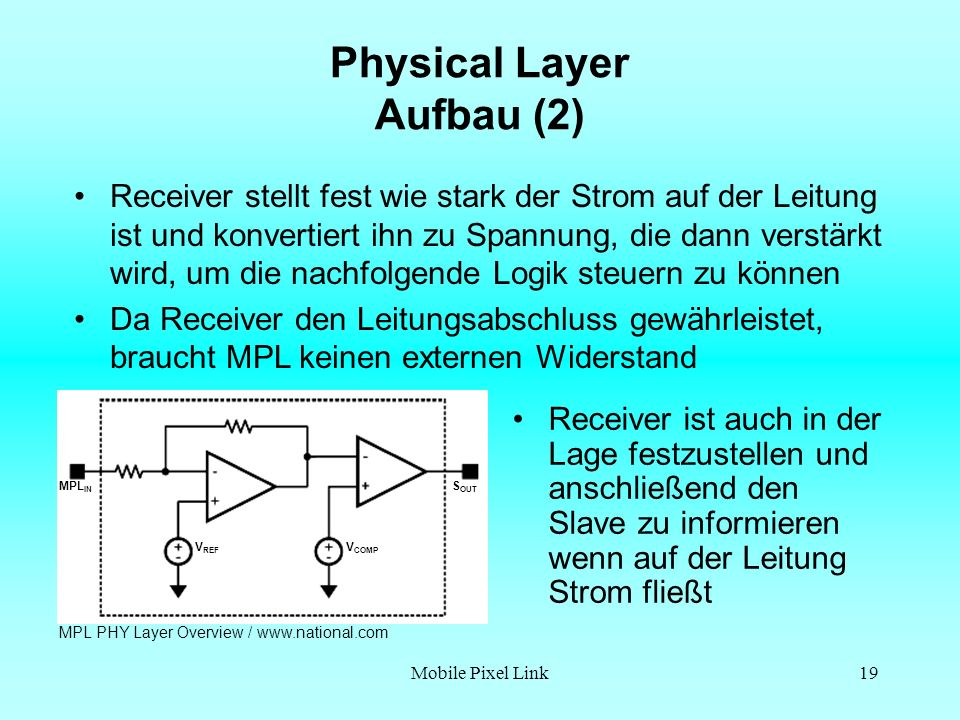 Physical Layer Aufbau (2)