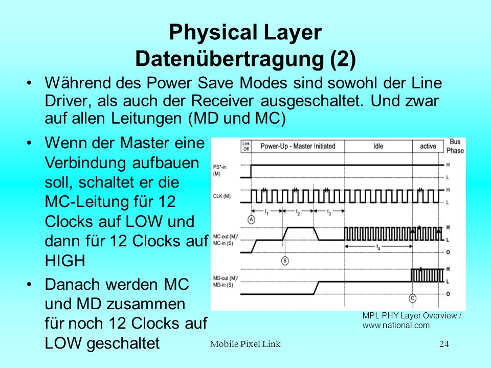 Physical Layer Datenübertragung (2)