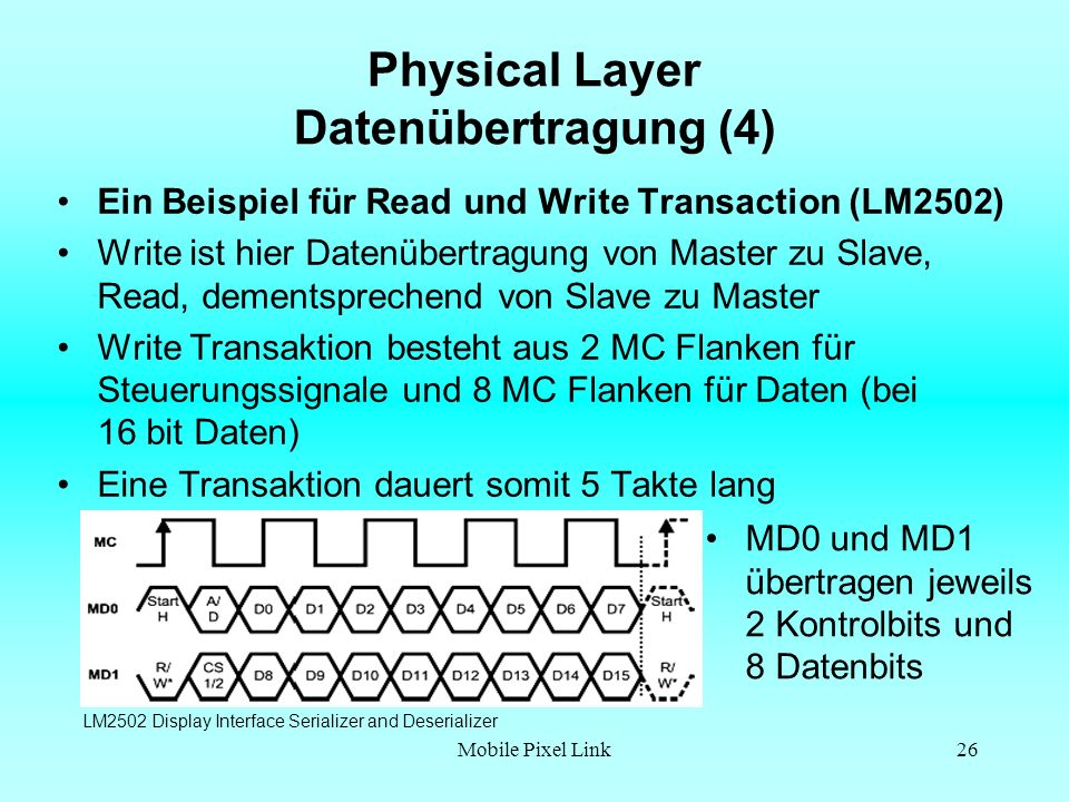 Physical Layer Datenübertragung (4)