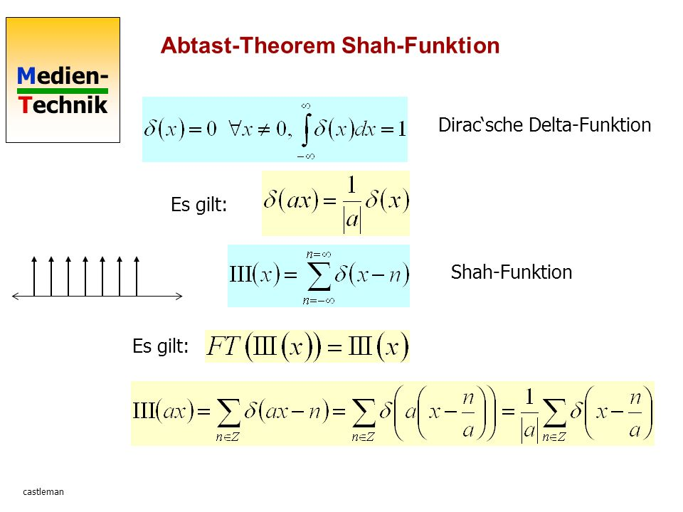 Abtast-Theorem Shah-Funktion