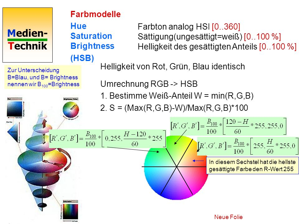 Hue Saturation Brightness