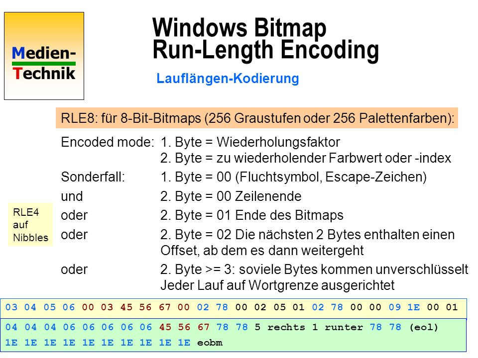 Windows Bitmap Run-Length Encoding