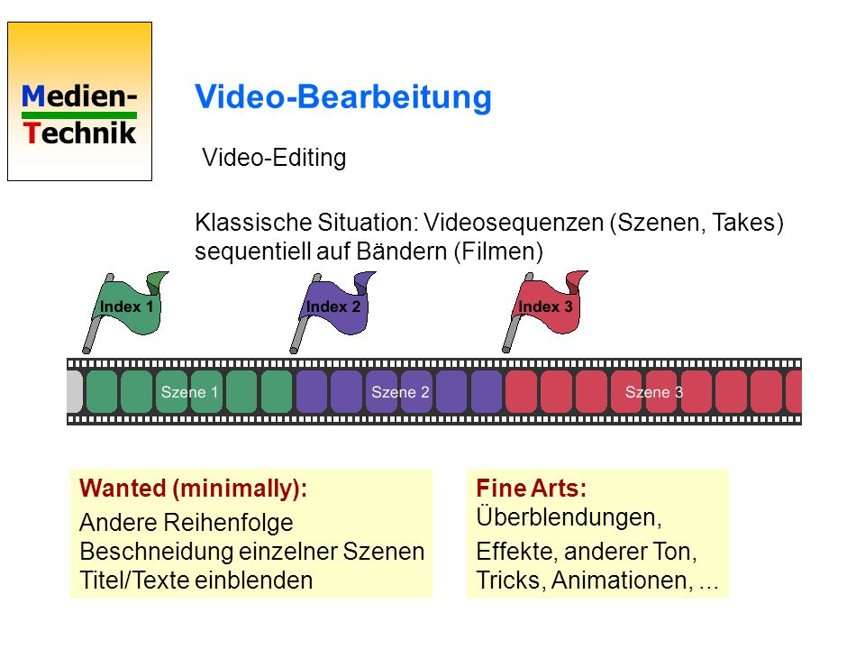 Video-Bearbeitung Video-Editing