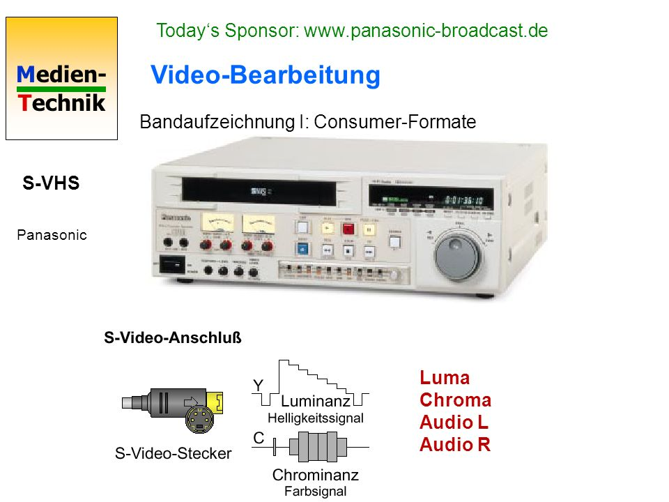 Video-Bearbeitung Today's Sponsor: