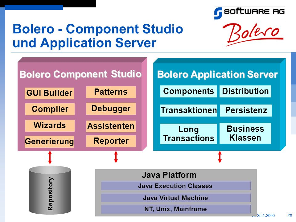 Bolero - Component Studio und Application Server
