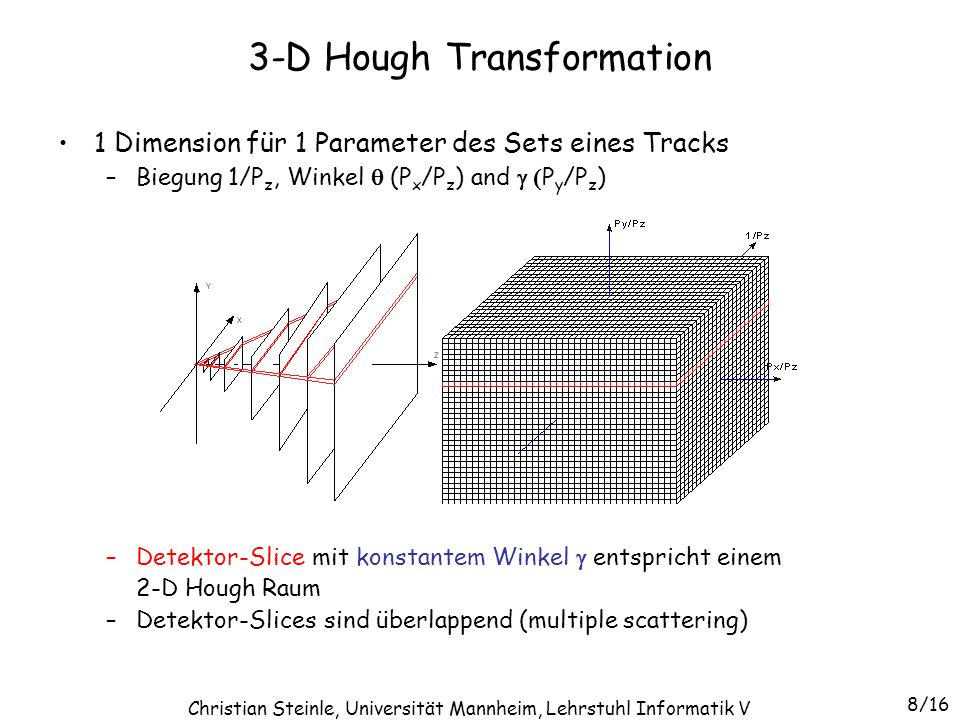 3-D Hough Transformation