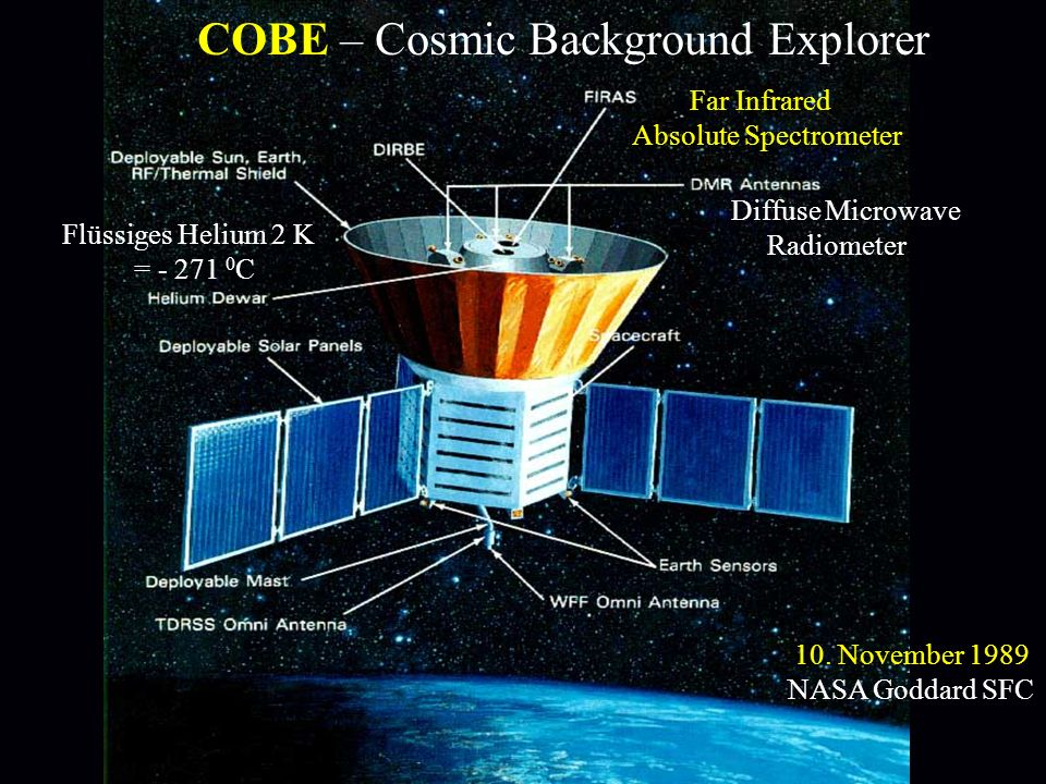 COBE – Cosmic Background Explorer