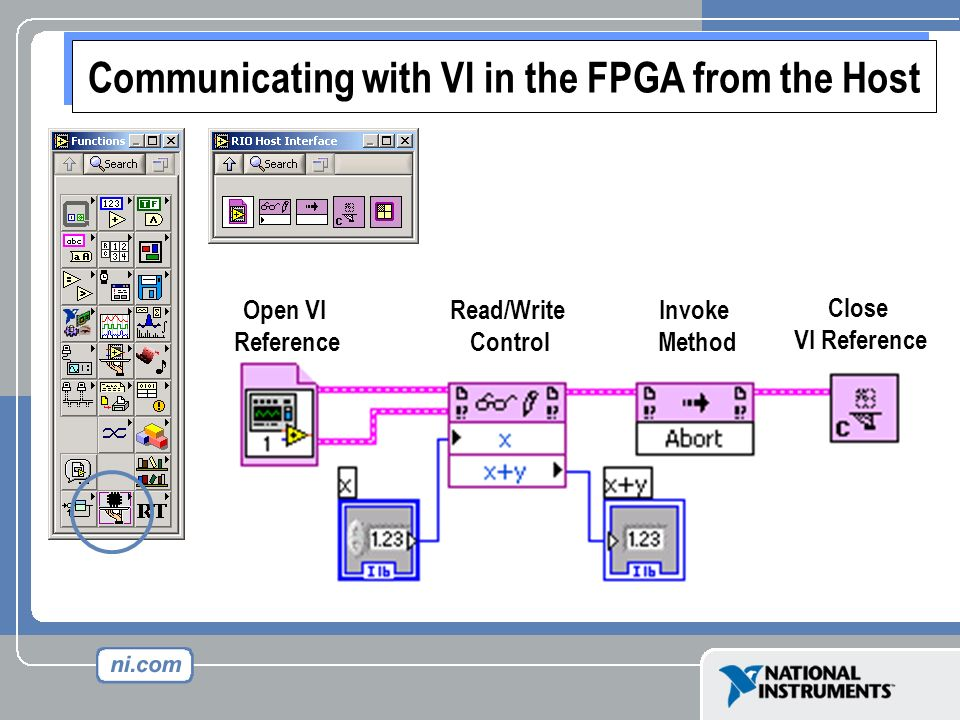 Communicating with VI in the FPGA from the Host