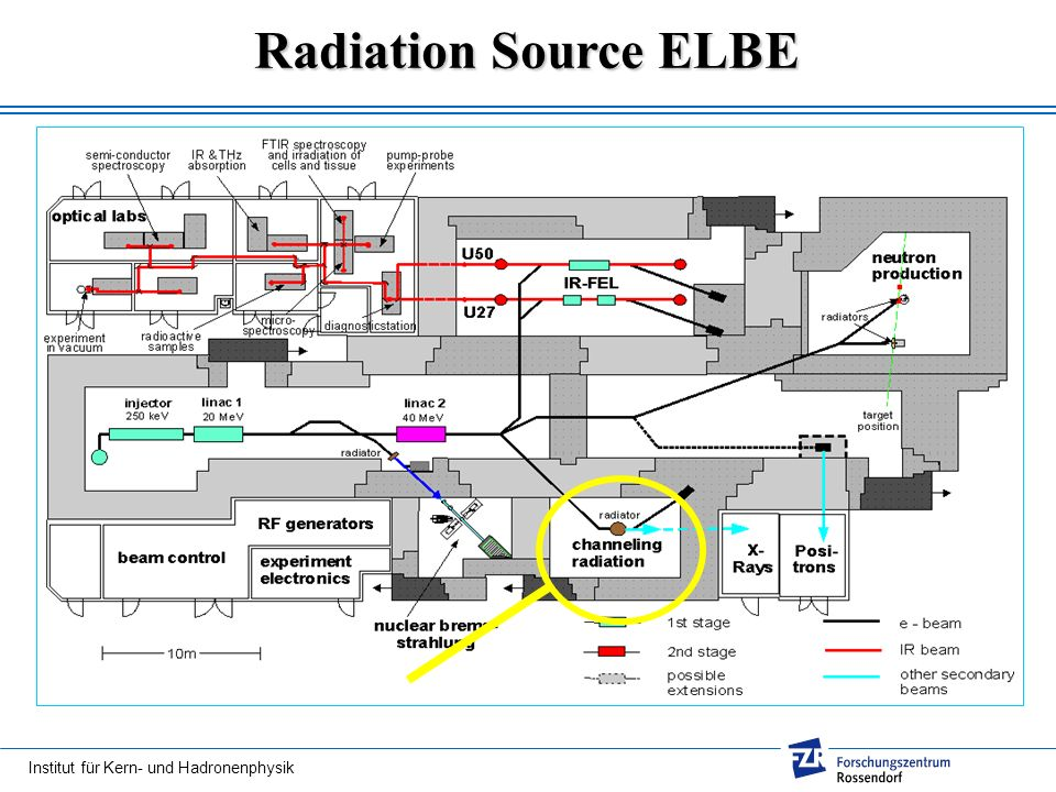 Radiation Source ELBE
