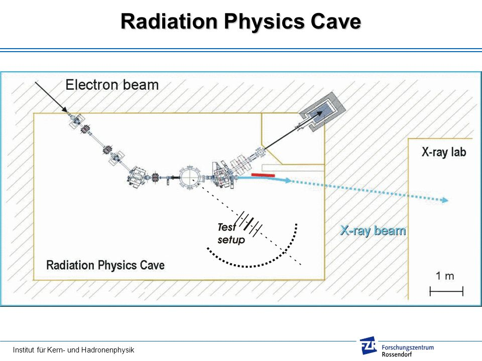 Radiation Physics Cave