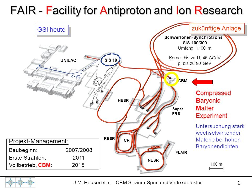 FAIR - Facility for Antiproton and Ion Research