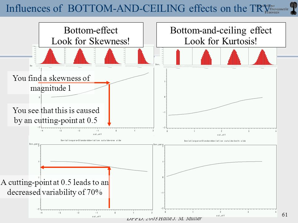 Influences of BOTTOM-AND-CEILING effects on the TRV