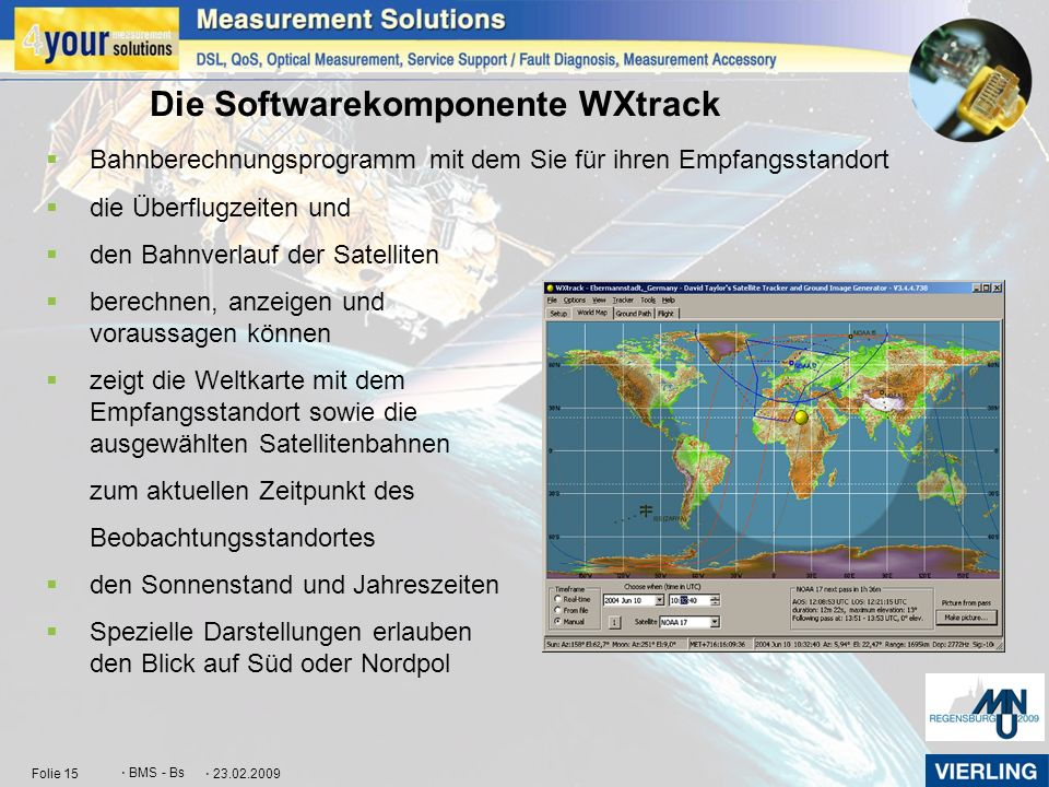 Die Softwarekomponente WXtrack
