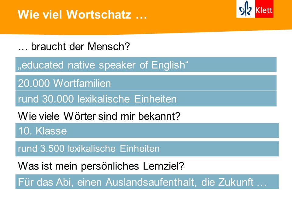 "Wie viel Wortschatz … ""educated native speaker of English"