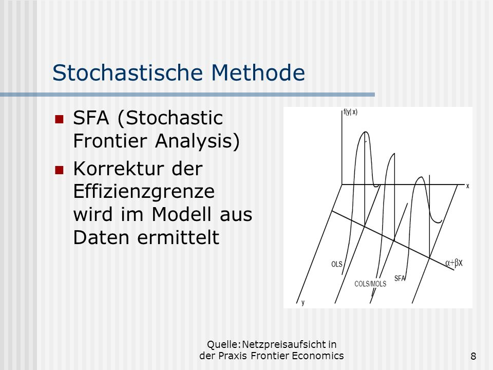 Stochastische Methode