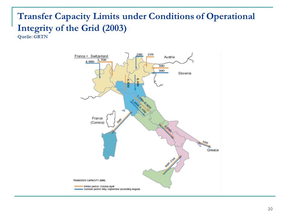 Transfer Capacity Limits under Conditions of Operational Integrity of the Grid (2003) Quelle: GRTN