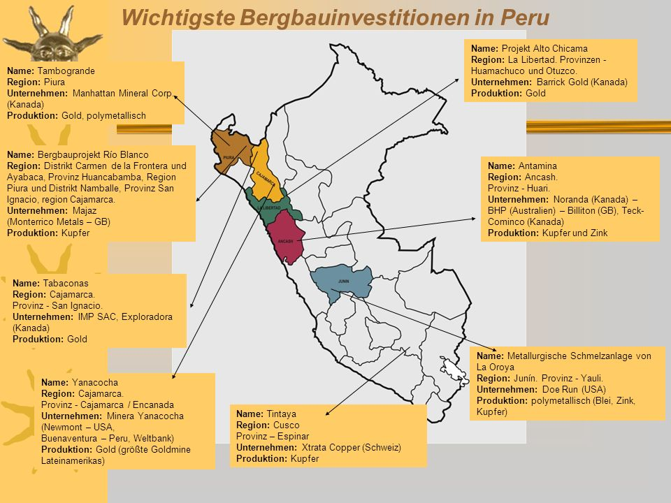 Wichtigste Bergbauinvestitionen in Peru