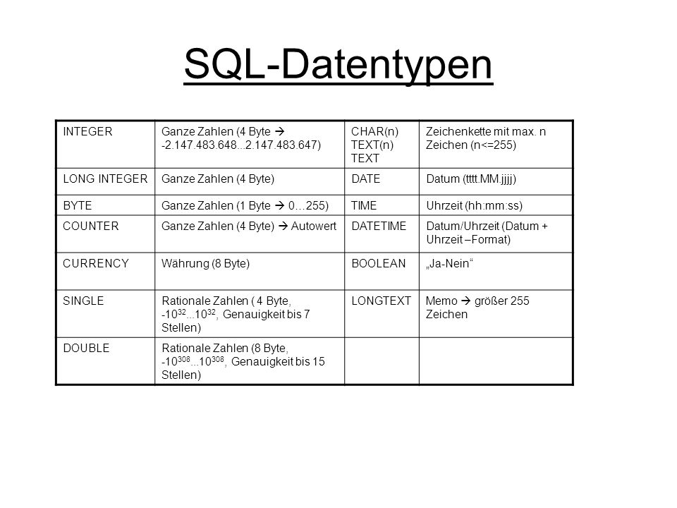 SQL-Datentypen INTEGER