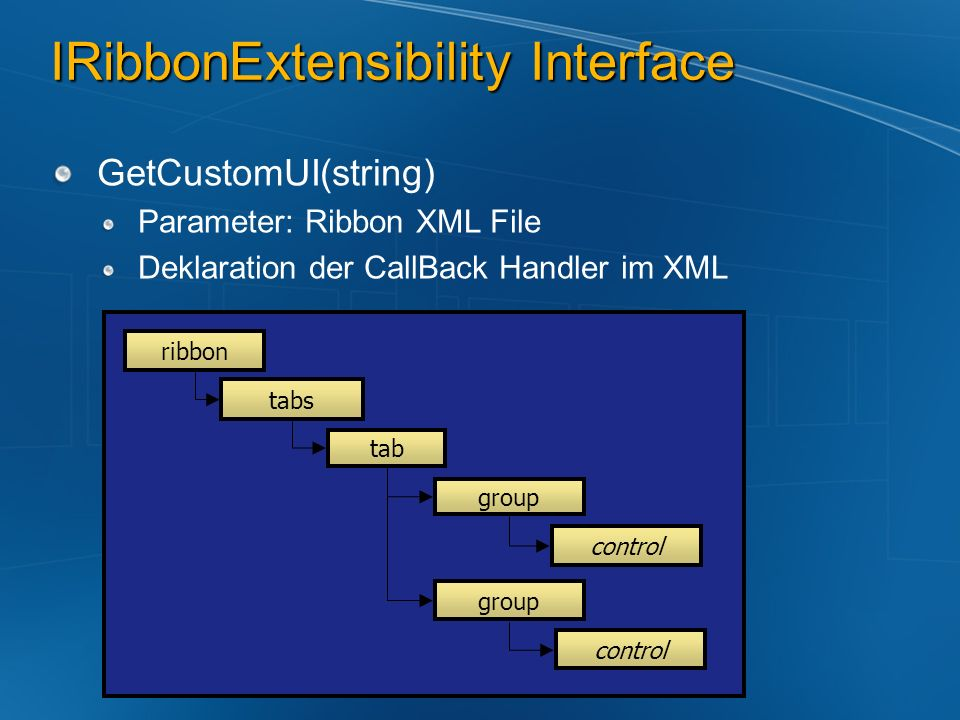 IRibbonExtensibility Interface