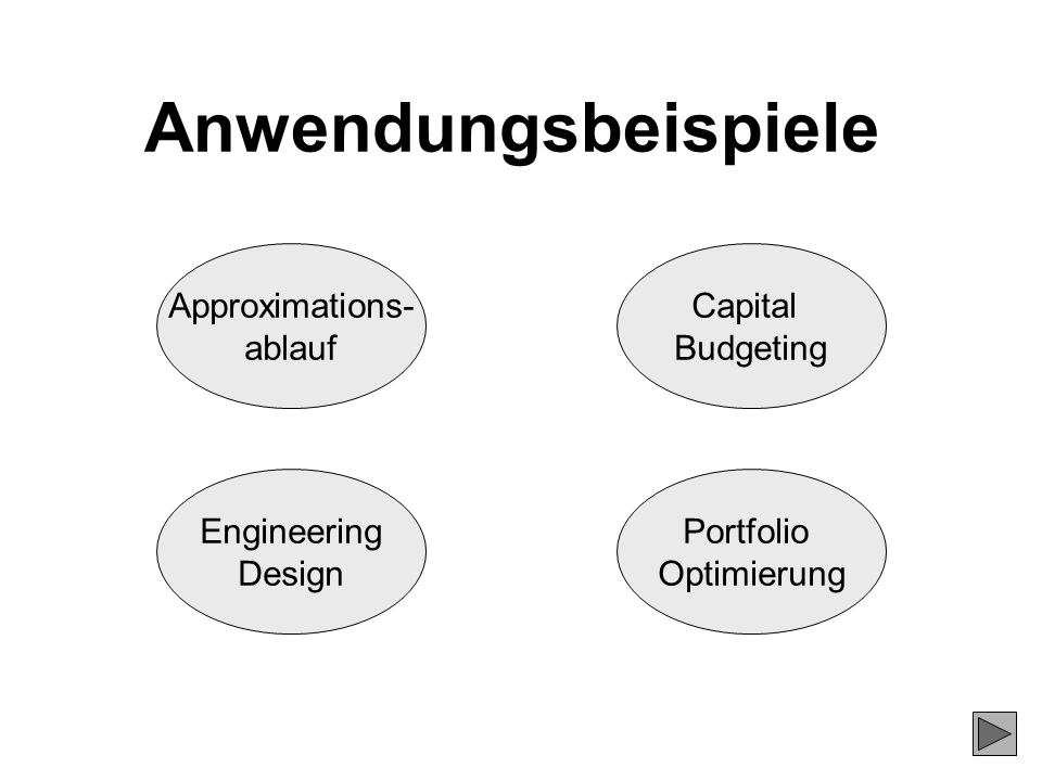 Anwendungsbeispiele Approximations- ablauf Capital Budgeting