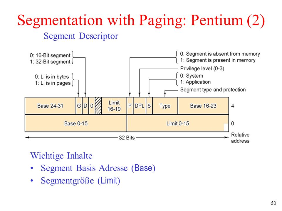 Segmentation with Paging: Pentium (2)