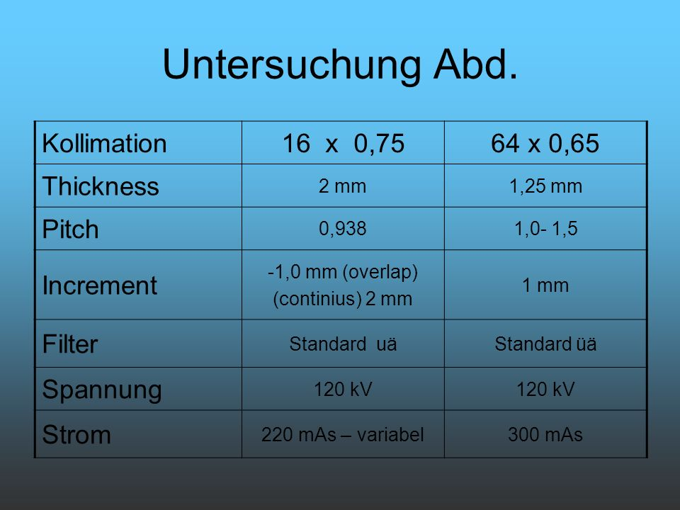 Untersuchung Abd. Kollimation 16 x 0,75 64 x 0,65 Thickness Pitch