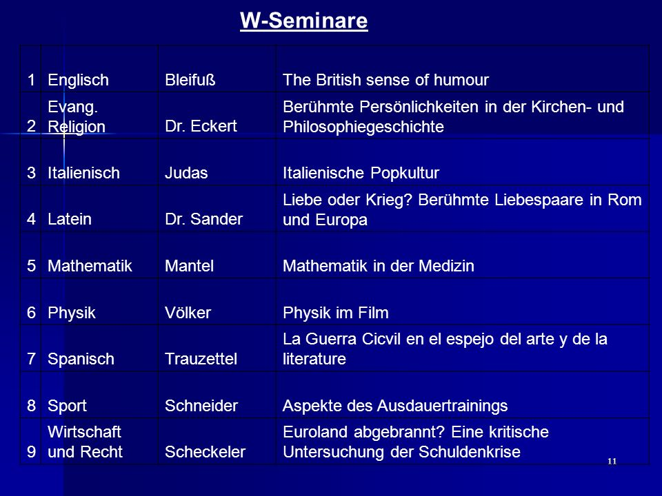 W-Seminare 1 Englisch Bleifuß The British sense of humour 2