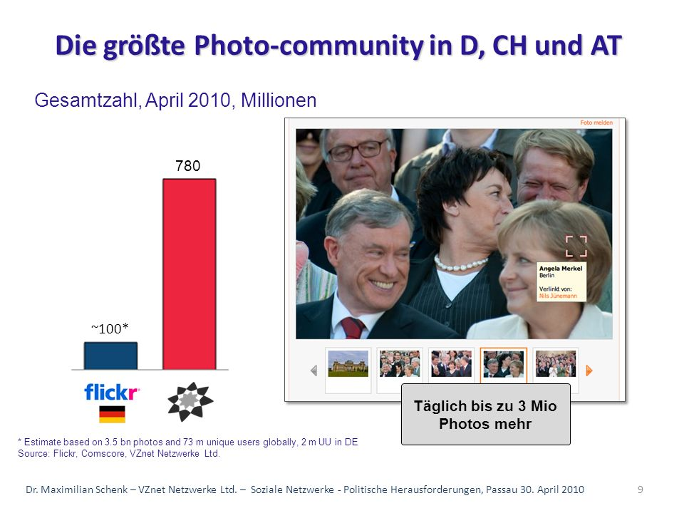 Die größte Photo-community in D, CH und AT