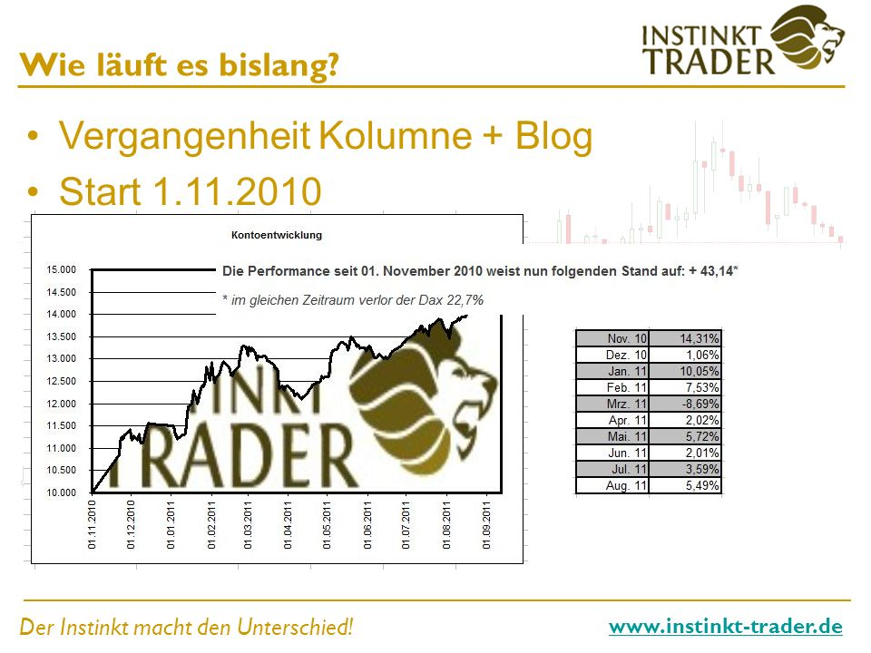 Vergangenheit Kolumne + Blog Start