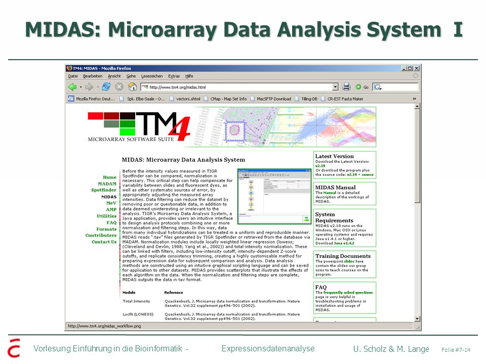 MIDAS: Microarray Data Analysis System I