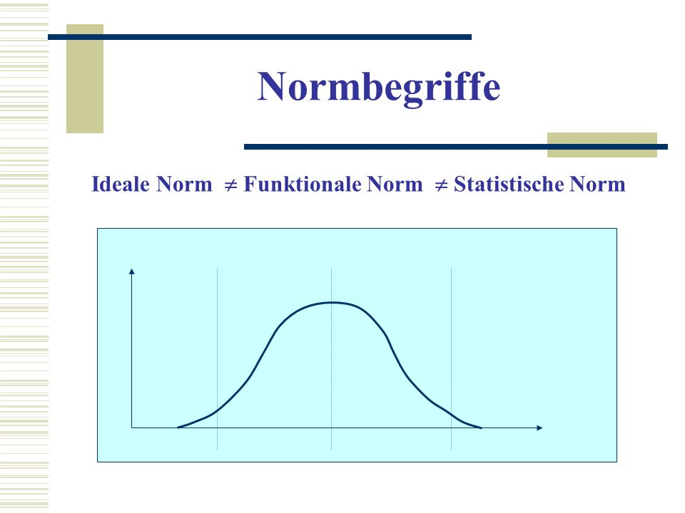 Ideale Norm  Funktionale Norm  Statistische Norm