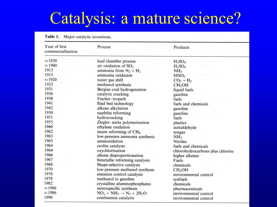 Catalysis: a mature science